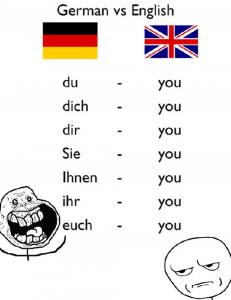 Névmások a német nyelvben